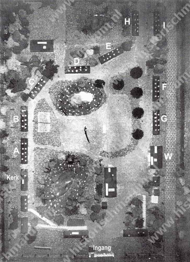 Het kamp van bovenaf bekeken, inclusief baraknummers.
